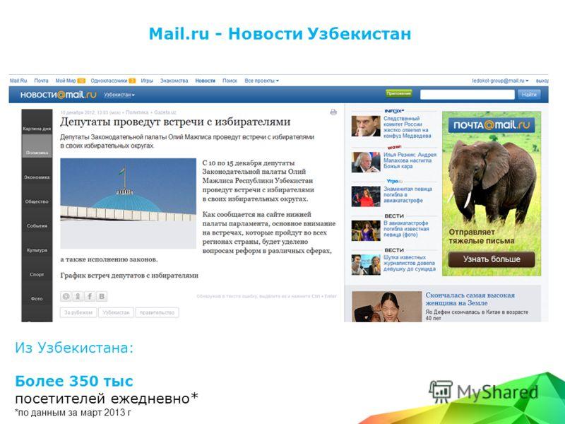 Mail.ru - Новости Узбекистан Из Узбекистана: Более 350 тыс посетителей ежедневно* *по данным за март 2013 г