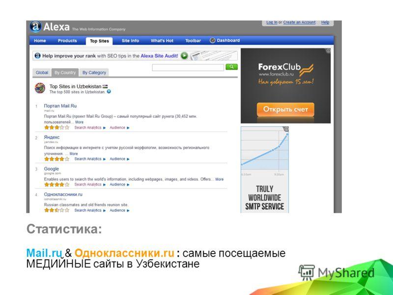 Реклама на посещаемых сайтах скачать бесплатно контекстная реклама от а до я