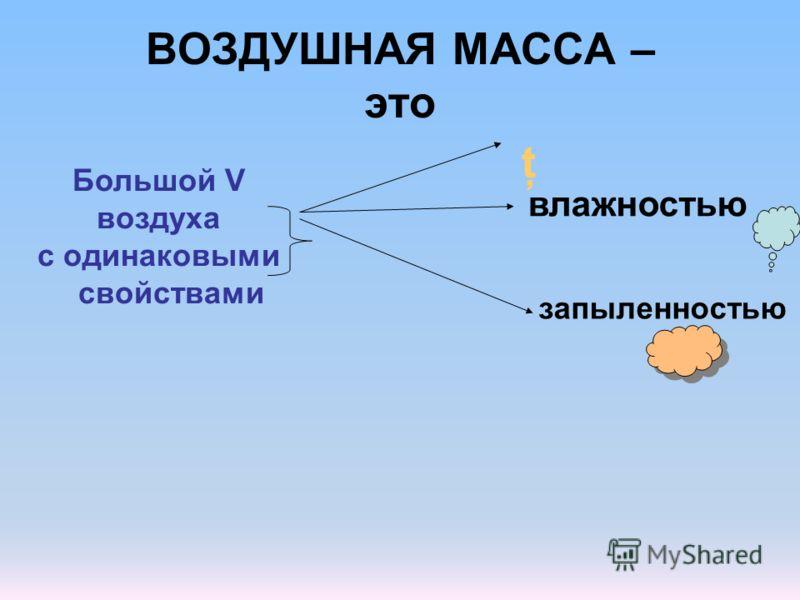 ВОЗДУШНАЯ МАССА – это Большой V воздуха с одинаковыми свойствами ţ влажностью запыленностью