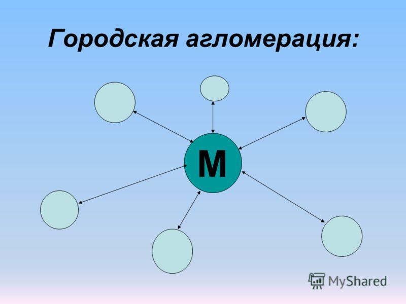 Городская агломерация: М