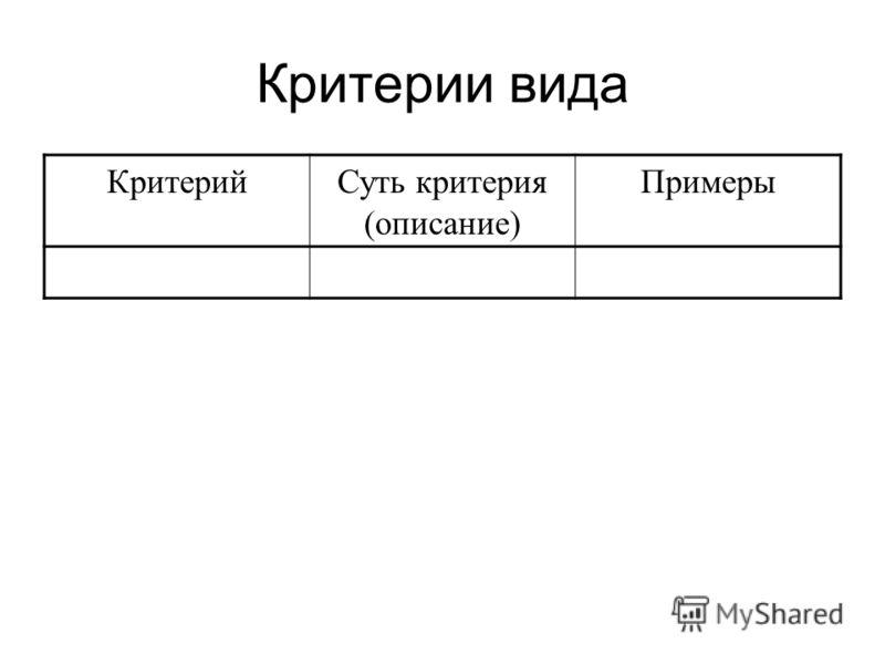 Критерии вида КритерийСуть критерия (описание) Примеры