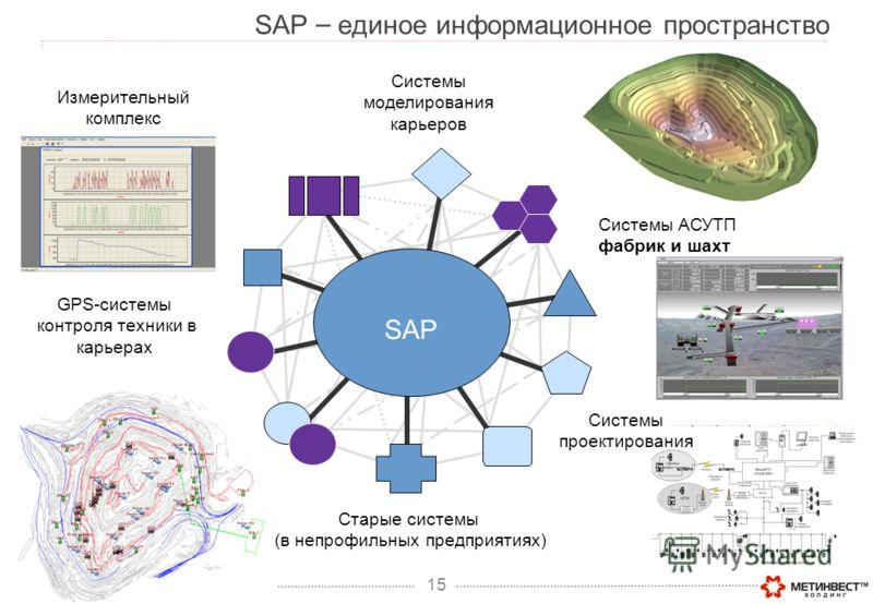 15 Старые системы (в непрофильных предприятиях) Системы моделирования карьеров Измерительный комплекс GPS-системы контроля техники в карьерах Системы проектирования Системы АСУТП фабрик и шахт SAP SAP – единое информационное пространство