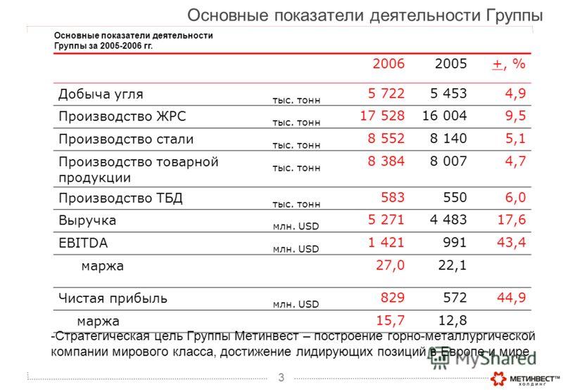 3 Основные показатели деятельности Группы -Стратегическая цель Группы Метинвест – построение горно-металлургической компании мирового класса, достижение лидирующих позиций в Европе и мире Основные показатели деятельности Группы за 2005-2006 гг. 20062