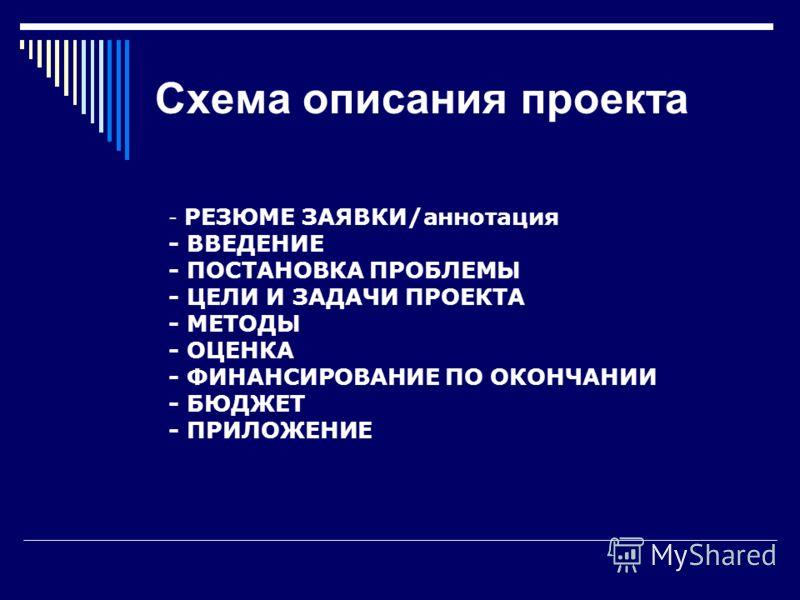 Схема описания проекта - РЕЗЮМЕ ЗАЯВКИ/аннотация - ВВЕДЕНИЕ - ПОСТАНОВКА ПРОБЛЕМЫ - ЦЕЛИ И ЗАДАЧИ ПРОЕКТА - МЕТОДЫ - ОЦЕНКА - ФИНАНСИРОВАНИЕ ПО ОКОНЧАНИИ - БЮДЖЕТ - ПРИЛОЖЕНИЕ