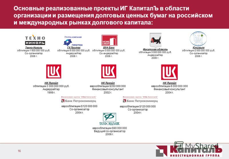 Техно-Николь облигации 1 500 000 000 руб. Со-организатор 2006 г. ГК Протек облигации 5 000 000 000 руб. Андеррайтер 2006 г. ХКФ Банк облигации 3 000 000 000 руб. Со-андеррайтер 2006 г. Юнимилк облигации 2 000 000 000 руб. Со-организатор 2006 г. Иркут