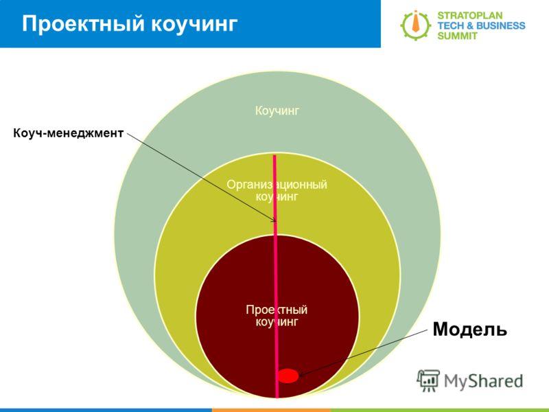 Проектный коучинг Коучинг Организационный коучинг Проектный коучинг Модель Коуч-менеджмент