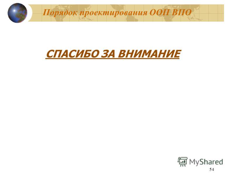 Порядок проектирования ООП ВПО СПАСИБО ЗА ВНИМАНИЕ 54