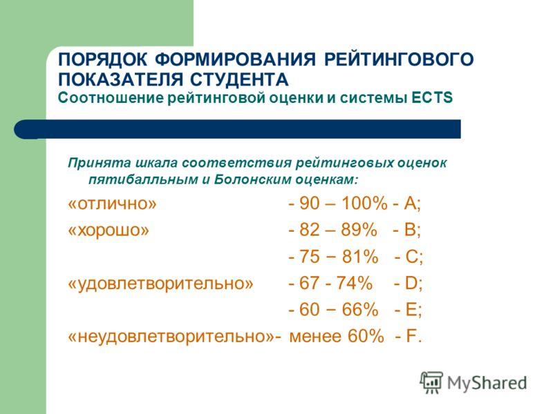 ПОРЯДОК ФОРМИРОВАНИЯ РЕЙТИНГОВОГО ПОКАЗАТЕЛЯ СТУДЕНТА Соотношение рейтинговой оценки и системы ECTS Принята шкала соответствия рейтинговых оценок пятибалльным и Болонским оценкам: «отлично» - 90 – 100% - A; «хорошо» - 82 – 89% - B; - 75 – 81% - C; «у