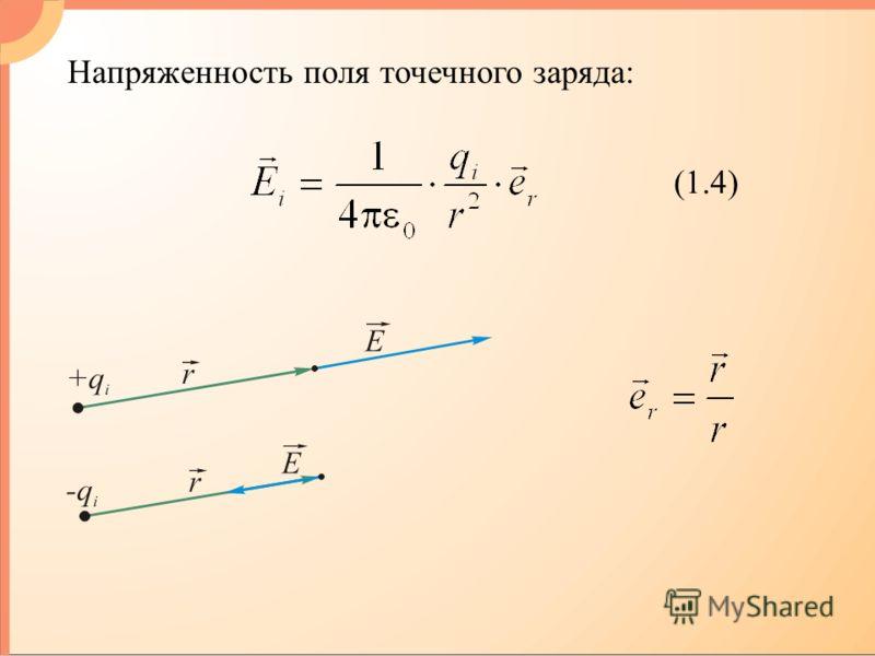 Напряженность поля точечного заряда: (1.4)