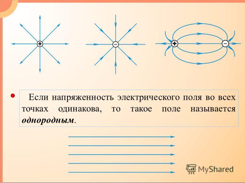Если напряженность электрического поля во всех точках одинакова, то такое поле называется однородным.