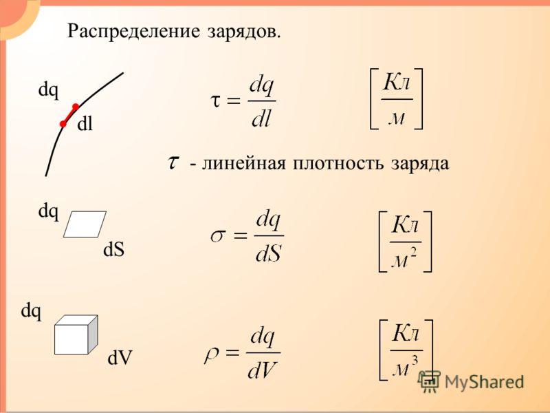 Распределение зарядов. dl dq - линейная плотность заряда dS dq dV