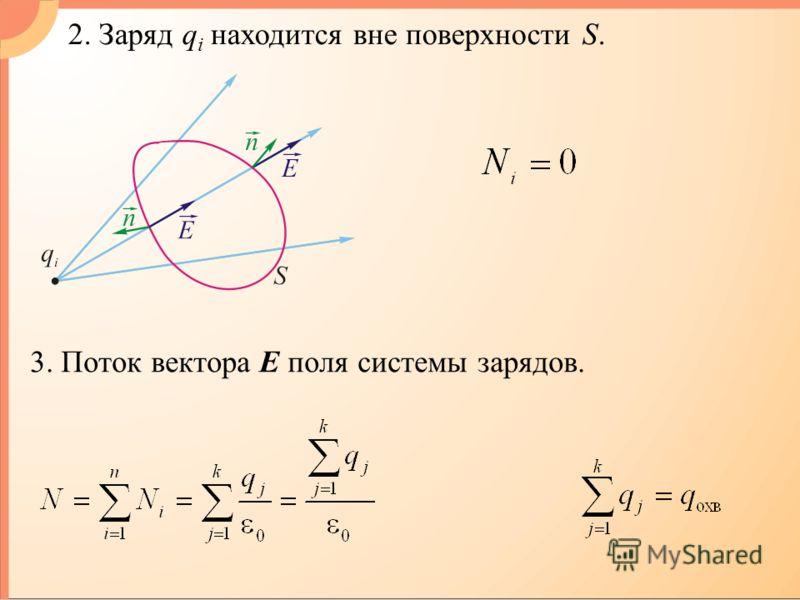 2. Заряд q i находится вне поверхности S. 3. Поток вектора E поля системы зарядов.