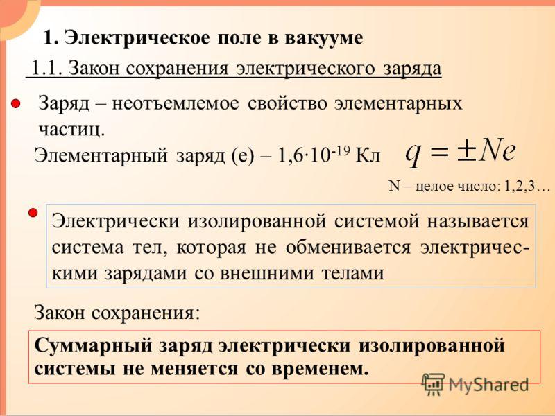 1. Электрическое поле в вакууме 1.1. Закон сохранения электрического заряда Элементарный заряд (е) – 1,6·10 -19 Кл Заряд – неотъемлемое свойство элементарных частиц. Электрически изолированной системой называется система тел, которая не обменивается