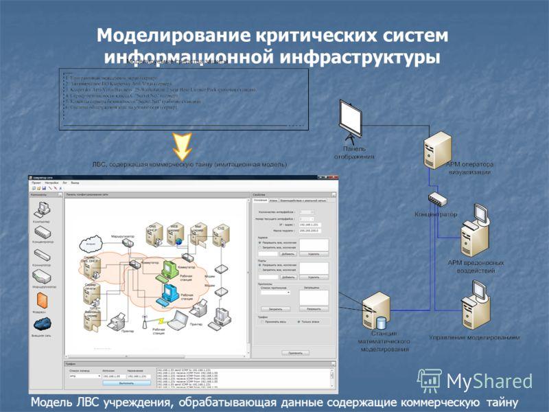 Моделирование критических систем информационной инфраструктуры Модель ЛВС учреждения, обрабатывающая данные содержащие коммерческую тайну