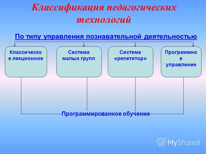 Классификация педагогических технологий По типу управления познавательной деятельностью Классическо е лекционное Программированное обучение Система малых групп Система « репетитор » Программно е управление