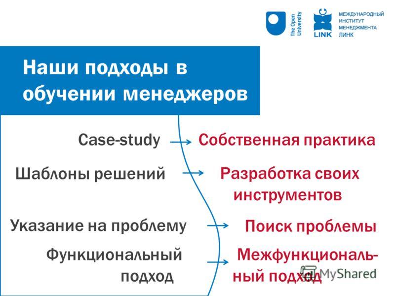 Case-study Шаблоны решений Указание на проблему Функциональный подход Собственная практика Разработка своих инструментов Поиск проблемы Межфункциональ- ный подход Новые подходы в обучении менеджеров Наши подходы в обучении менеджеров