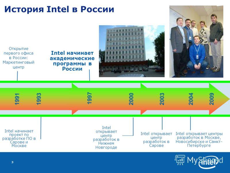 3 Открытие первого офиса в России: Маркетинговый центр Intel начинает проект по разработке ПО в Сарове и Москве 2003200419911993 1997 2000 Intel начинает академические программы в России Intel открывает центр разработок в Нижнем Новгороде Intel откры