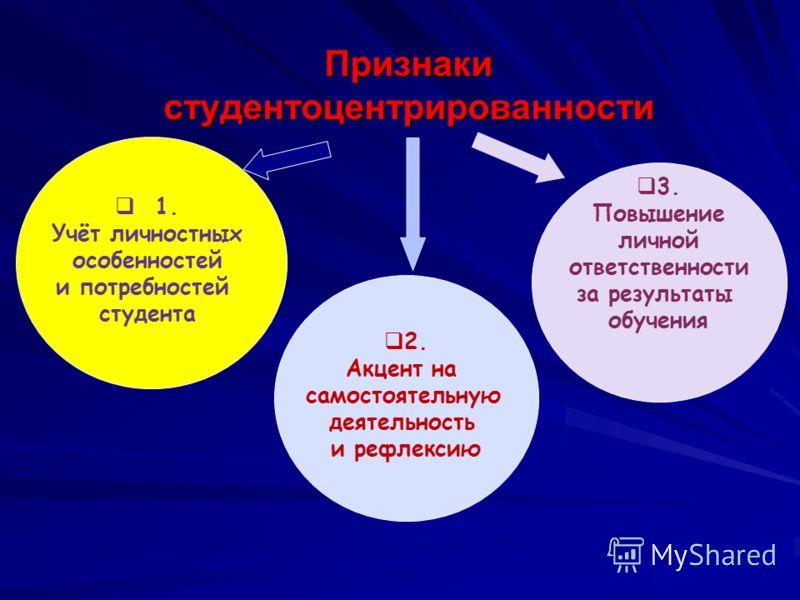 Признаки студентоцентрированности 1. Учёт личностных особенностей и потребностей студента 2. Акцент на самостоятельную деятельность и рефлексию 3. Повышение личной ответственности за результаты обучения