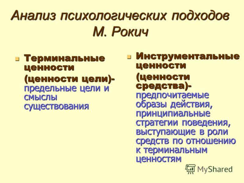 Анализ психологических подходов М. Рокич Терминальные ценности Терминальные ценности (ценности цели)- предельные цели и смыслы существования (ценности цели)- предельные цели и смыслы существования Инструментальные ценности (ценности средства)- предпо