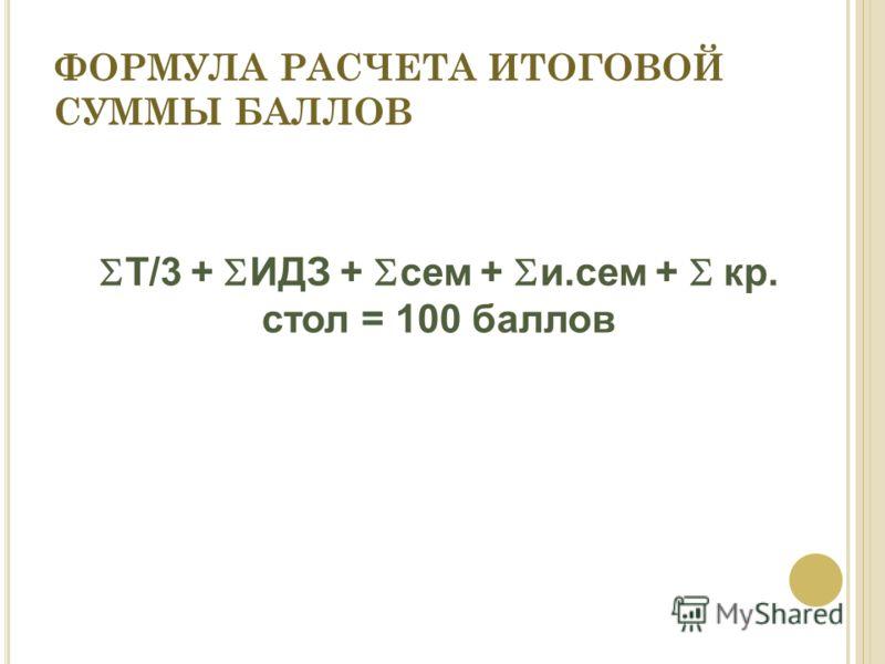 ФОРМУЛА РАСЧЕТА ИТОГОВОЙ СУММЫ БАЛЛОВ Т/3 + ИДЗ + сем + и.сем + кр. стол = 100 баллов