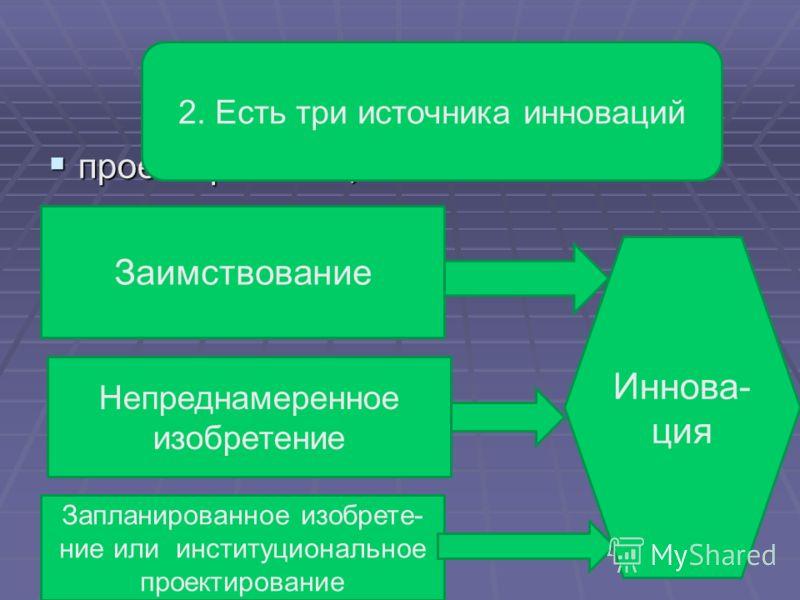 проектирование; проектирование; 2. Есть три источника инноваций Заимствование Непреднамеренное изобретение Запланированное изобрете- ние или институциональное проектирование Иннова- ция