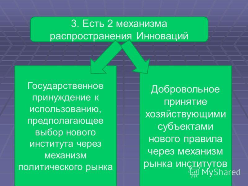 3. Есть 2 механизма распространения Инноваций Государственное принуждение к использованию, предполагающее выбор нового института через механизм политического рынка Добровольное принятие хозяйствующими субъектами нового правила через механизм рынка ин