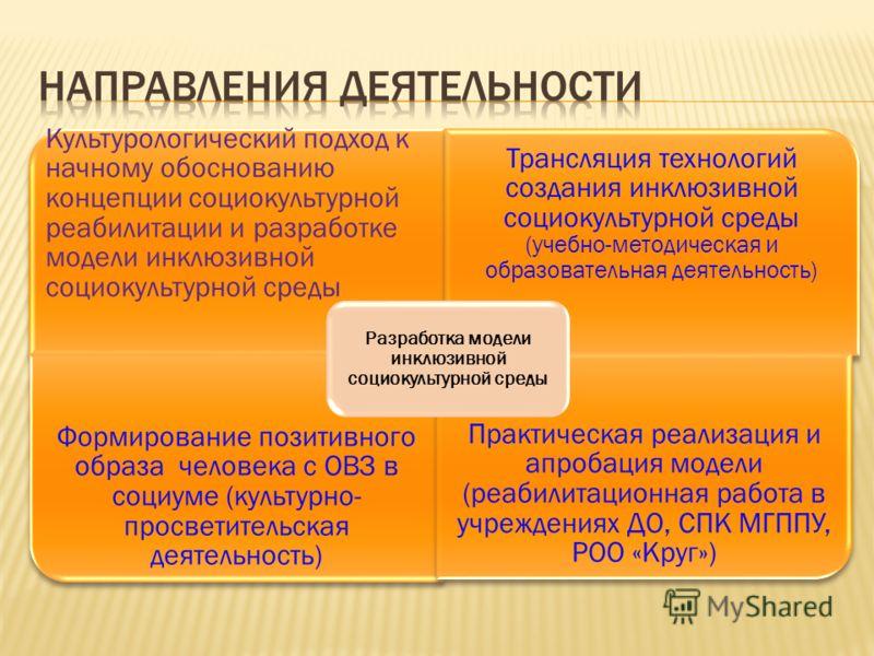 Культурологический подход к начному обоснованию концепции социокультурной реабилитации и разработке модели инклюзивной социокультурной среды Трансляция технологий создания инклюзивной социокультурной среды (учебно-методическая и образовательная деяте
