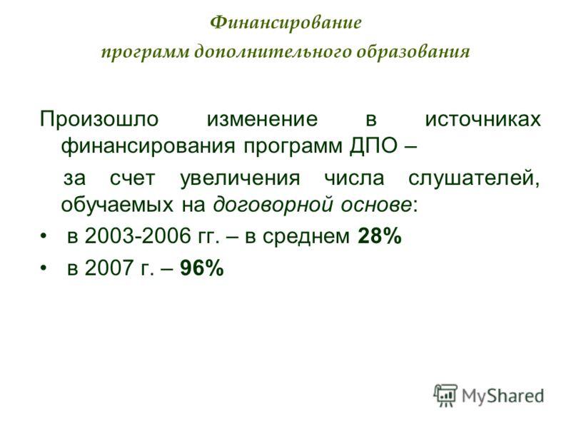 Финансирование программ дополнительного образования Произошло изменение в источниках финансирования программ ДПО – за счет увеличения числа слушателей, обучаемых на договорной основе: в 2003-2006 гг. – в среднем 28% в 2007 г. – 96%