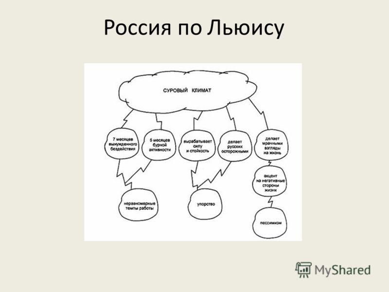 Россия по Льюису
