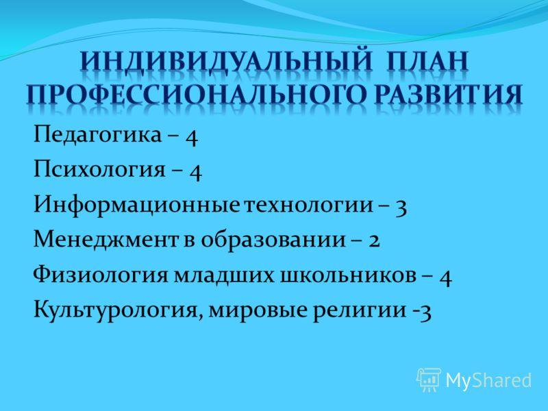 Педагогика – 4 Психология – 4 Информационные технологии – 3 Менеджмент в образовании – 2 Физиология младших школьников – 4 Культурология, мировые религии -3