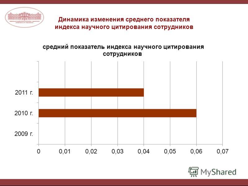 Динамика изменения среднего показателя индекса научного цитирования сотрудников