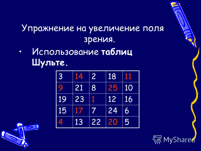 31421811 92182510 192311216 15177246 41322205 Упражнение на увеличение поля зрения. Использование таблиц Шульте.
