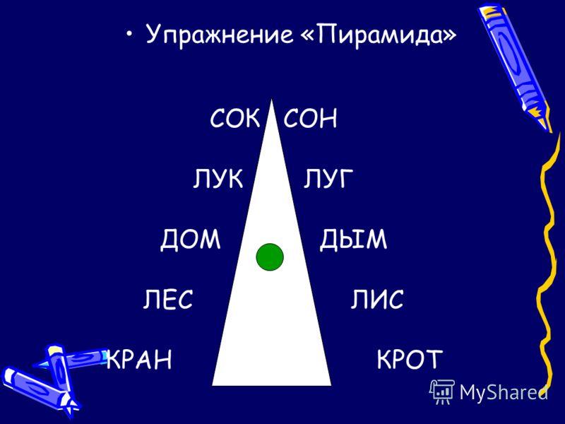 Упражнение «Пирамида» СОК СОН ЛУК ЛУГ ДОМ ДЫМ ЛЕС ЛИС КРАН КРОТ