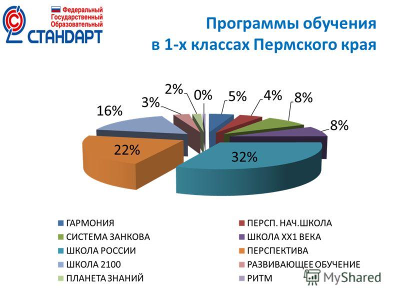 Программы обучения в 1-х классах Пермского края