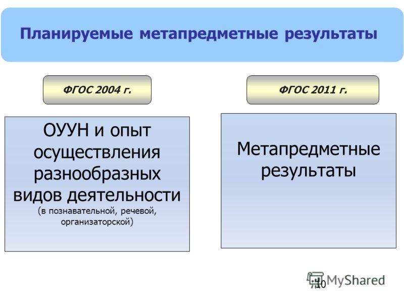 10 Планируемые метапредметные результаты ФГОС 2004 г.ФГОС 2011 г. ОУУН и опыт осуществления разнообразных видов деятельности (в познавательной, речевой, организаторской) Метапредметные результаты