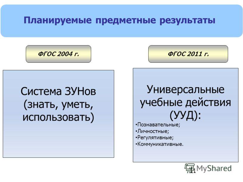 11 Планируемые предметные результаты ФГОС 2004 г.ФГОС 2011 г. Система ЗУНов (знать, уметь, использовать) Универсальные учебные действия (УУД): Познавательные; Личностные; Регулятивные; Коммуникативные.