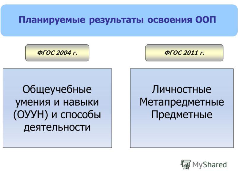 8 Планируемые результаты освоения ООП ФГОС 2004 г.ФГОС 2011 г. Общеучебные умения и навыки (ОУУН) и способы деятельности Личностные Метапредметные Предметные