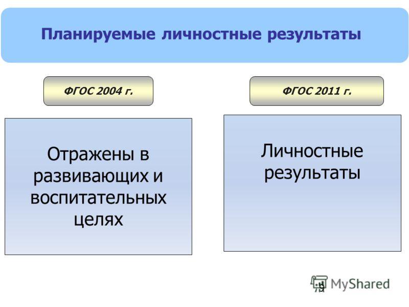 9 Планируемые личностные результаты ФГОС 2004 г.ФГОС 2011 г. Отражены в развивающих и воспитательных целях Личностные результаты