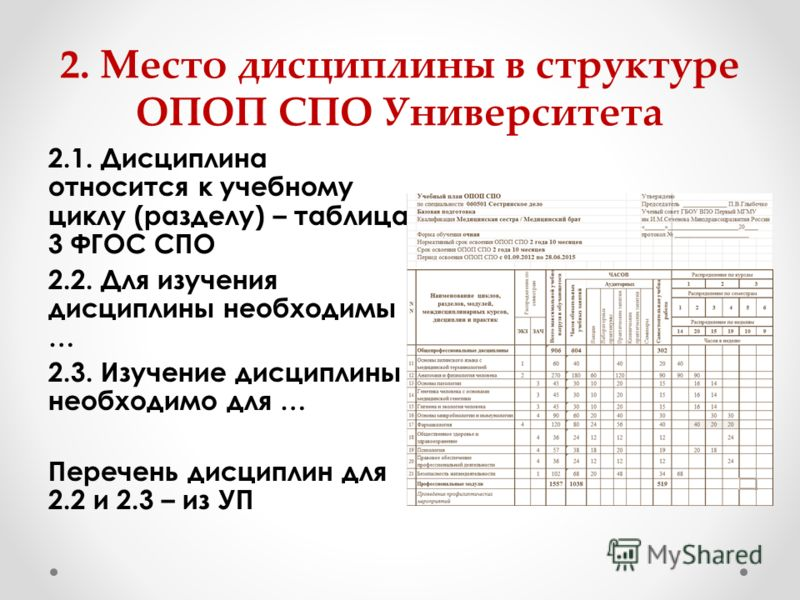 2. Место дисциплины в структуре ОПОП СПО Университета 2.1. Дисциплина относится к учебному циклу (разделу) – таблица 3 ФГОС СПО 2.2. Для изучения дисциплины необходимы … 2.3. Изучение дисциплины необходимо для … Перечень дисциплин для 2.2 и 2.3 – из