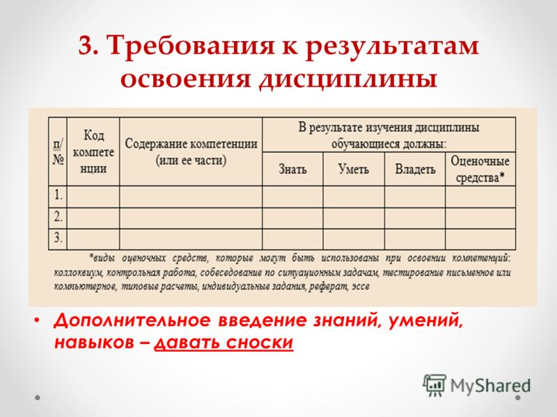 3. Требования к результатам освоения дисциплины Дополнительное введение знаний, умений, навыков – давать сноски