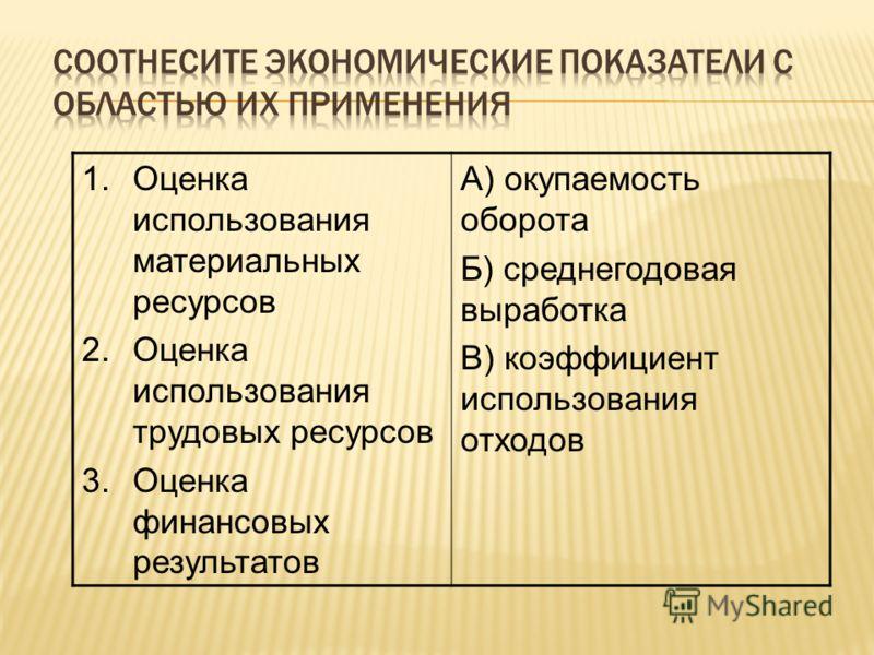 1.Оценка использования материальных ресурсов 2.Оценка использования трудовых ресурсов 3.Оценка финансовых результатов А) окупаемость оборота Б) среднегодовая выработка В) коэффициент использования отходов