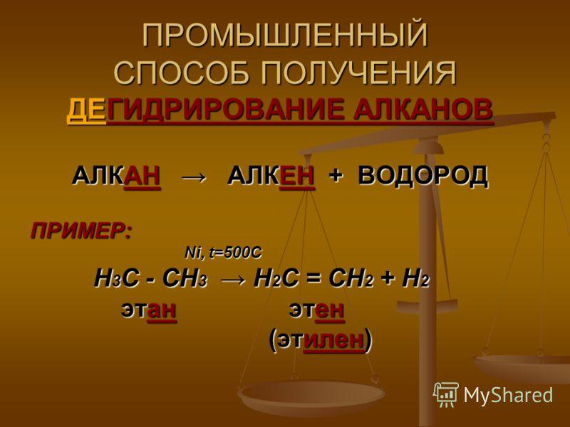 ПРОМЫШЛЕННЫЙ СПОСОБ ПОЛУЧЕНИЯ ДЕГИДРИРОВАНИЕ АЛКАНОВ АЛКАН АЛКЕН + ВОДОРОД ПРИМЕР: Ni, t=500C Ni, t=500C Н 3 С - СН 3 Н 2 С = СН 2 + Н 2 Н 3 С - СН 3 Н 2 С = СН 2 + Н 2 этан этен этан этен (этилен) (этилен)