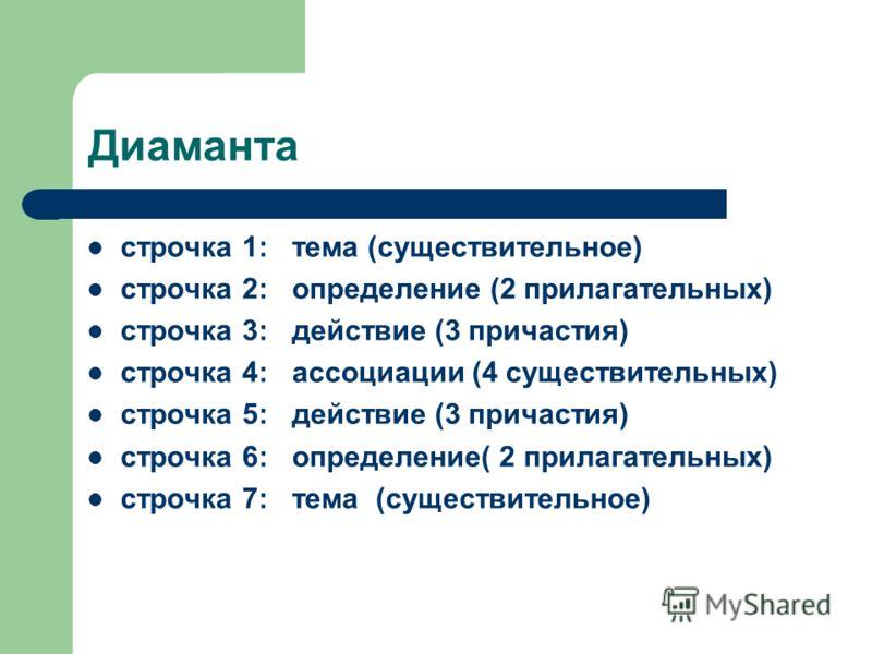 Диаманта строчка 1: тема (существительное) строчка 2: определение (2 прилагательных) строчка 3: действие (3 причастия) строчка 4: ассоциации (4 существительных) строчка 5: действие (3 причастия) строчка 6: определение( 2 прилагательных) строчка 7: те