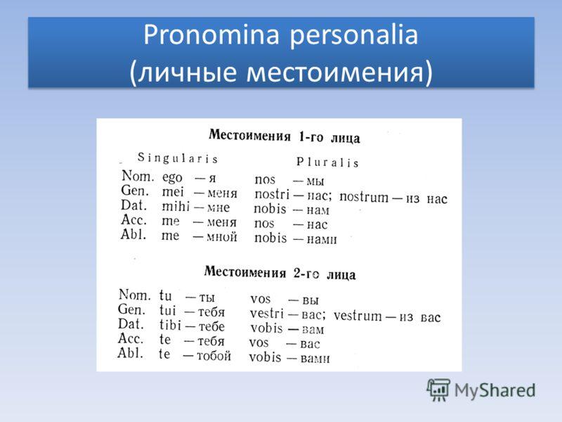 Pronomina personalia (личные местоимения)