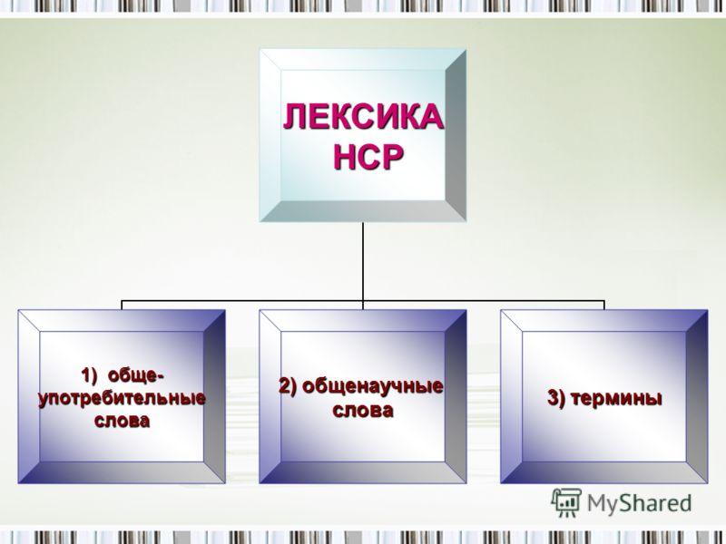ЛЕКСИКА НСР НСР 1)обще- употребительныеслова 2) общенаучные слова 3) термины