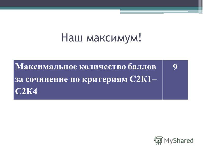 Наш максимум! Максимальное количество баллов за сочинение по критериям С2К1– С2К4 9
