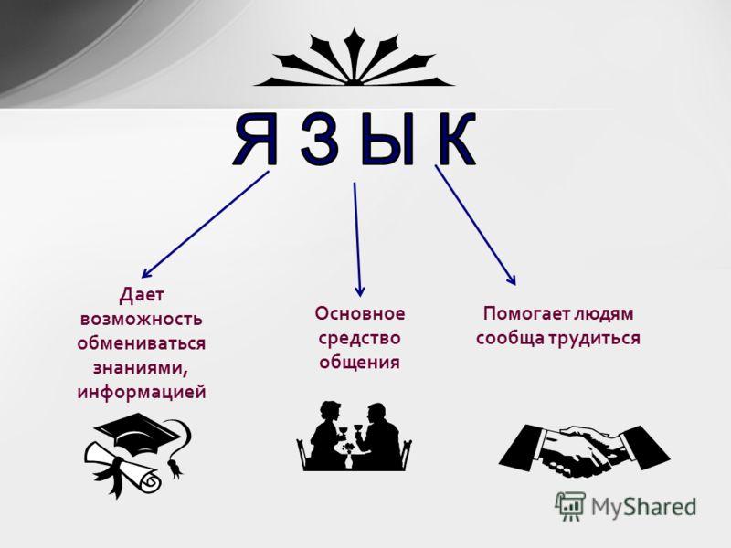 Дает возможность обмениваться знаниями, информацией Основное средство общения Помогает людям сообща трудиться