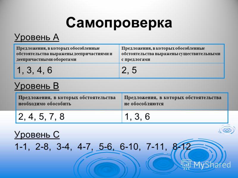 Самопроверка Уровень А Уровень В Уровень С 1-1, 2-8, 3-4, 4-7, 5-6, 6-10, 7-11, 8-12 Предложения, в которых обособленные обстоятельства выражены деепричастиями и деепричастными оборотами Предложения, в которых обособленные обстоятельства выражены сущ