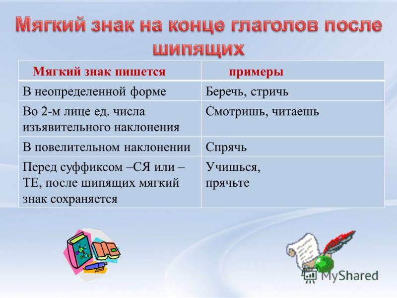 билета электричку правописание ь в глаголах повелительного наклонения образованию