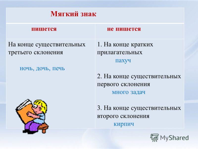 глаголы 3 склонения с мягким знаком